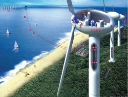 Năng lượng trong tương quan phát triển kinh tế