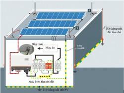 Làm thế nào để thiết kế chống sét hệ thống pin mặt trời mái nhà hiệu quả hơn?