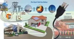 Giải quyết vấn đề chất lượng điện năng