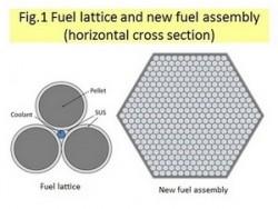 Thiết kế ý niệm lò phản ứng hạt nhân sản xuất ra plutonium