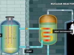 ROSATOM hoàn thành thử nghiệm bình bù áp lực lò phản ứng