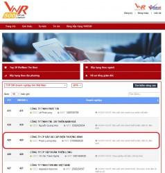 CADI-SUN vượt 7 bậc trong top 500 doanh nghiệp lớn nhất Việt Nam