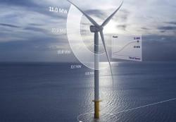 Lý do cần nâng cao tỷ trọng điện gió ngoài khơi trong Quy hoạch điện VIII