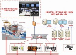 Giải pháp kết nối trong vận hành các nhà máy thủy điện