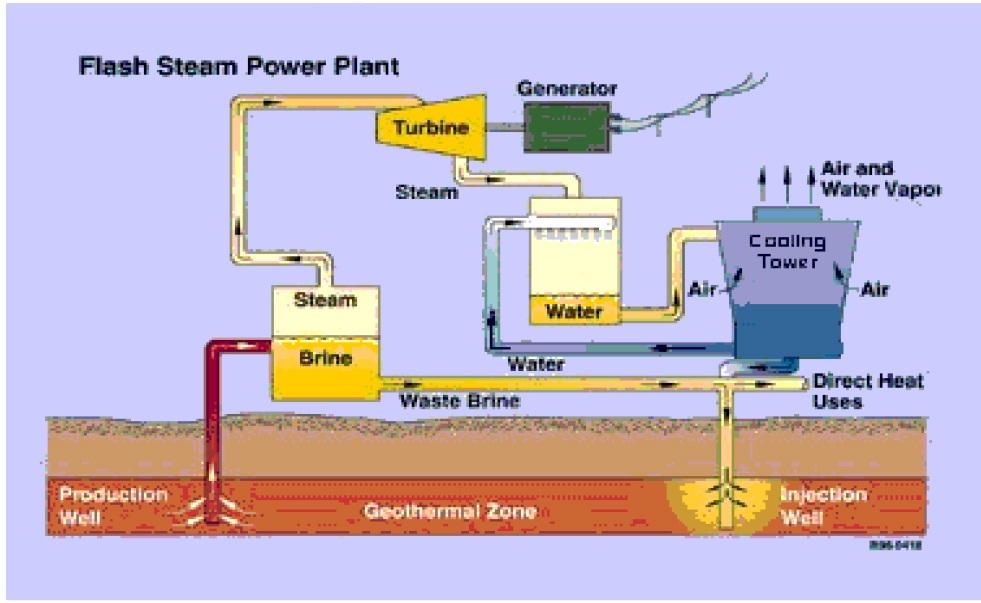 Indonesia phát triển điện địa nhiệt: Bài học cho Việt Nam 1