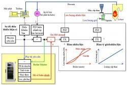 Nghiên cứu ứng dụng 'trí tuệ nhân tạo' tại NM Nhiệt điện Nghi Sơn 1