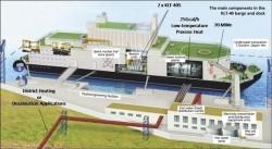 Trung Quốc hợp tác với Nga xây dựng nhà máy điện hạt nhân nổi