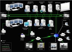 Ứng dụng công nghệ thông tin trong tự động hóa các TBA 110kV