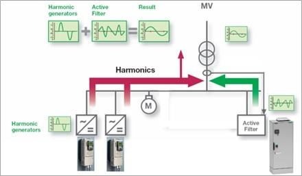 EVN SPC tìm giải pháp nâng cao chất lượng điện 3