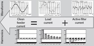 EVN SPC tìm giải pháp nâng cao chất lượng điện 4