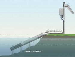 Xem xét lắp hệ thống quan trắc mưa tự động trên lưu vực sông Đà