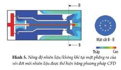 Buồng đốt kiểu mới dùng cho tuabin khí với mức phát thải thấp kỷ lục