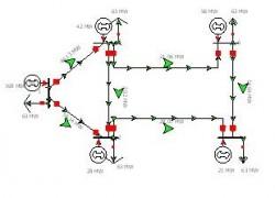 Nghiên cứu phương pháp xác định giá truyền tải điện và các phương thức chống tắc nghẽn phù hợp điều kiện thị trường điện ở Việt Nam