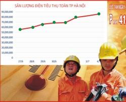 Sản lượng điện tiêu thụ đạt mức cao nhất từ trước đến nay
