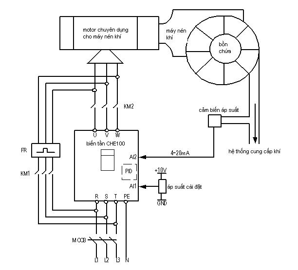 Giải pháp tiết kiệm điện cho máy nén khí