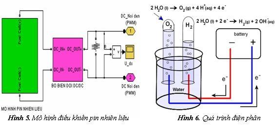 hinh5 6 - HVAC Việt Nam