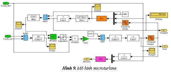 hinh9 - HVAC Việt Nam