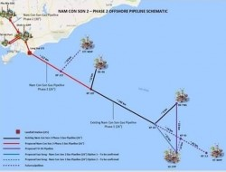 Chuyển động dự án Nam Côn Sơn 2 (giai đoạn 2)