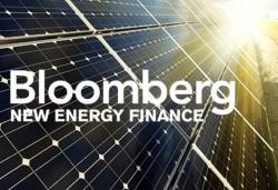 JinkoSolar là nhà sản xuất pin năng lượng được 'ngân hàng tín nhiệm'