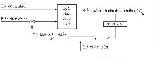 Nha-may-loc-dau-dungquat3