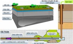 Công nghệ khí hóa than ngầm: giảm khí thải, đảm bảo an ninh năng lượng (Kỳ 2)