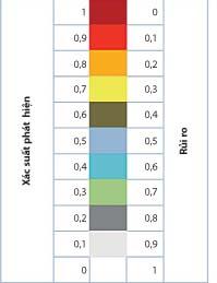 Không tồn tại hình ảnh về Phân tích rủi ro trong đánh giá hệ thống dầu khí