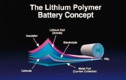Tiết kiệm năng lượng nhờ vật liệu nano cấu trúc tinh thể quang tử