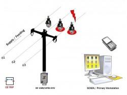 Giải pháp nâng cao độ tin cậy cung cấp điện của PC Hưng Yên
