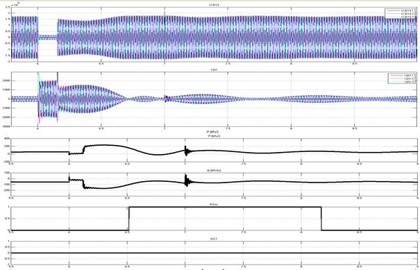 Phân tích chức năng dao động điện của rơle khoảng cách kỹ thuật số 15