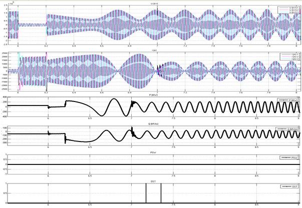 Phân tích chức năng dao động điện của rơle khoảng cách kỹ thuật số 16