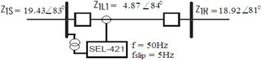 Phân tích chức năng dao động điện của rơle khoảng cách kỹ thuật số 5
