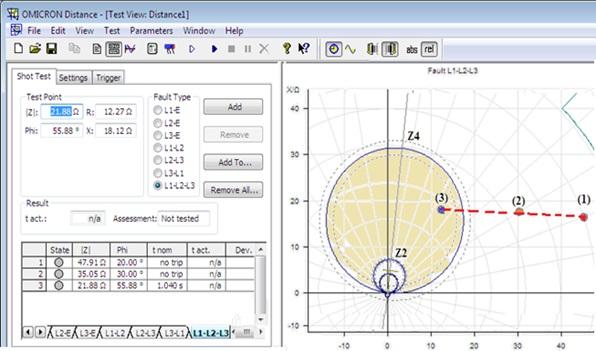 Phân tích chức năng dao động điện của rơle khoảng cách kỹ thuật số 8