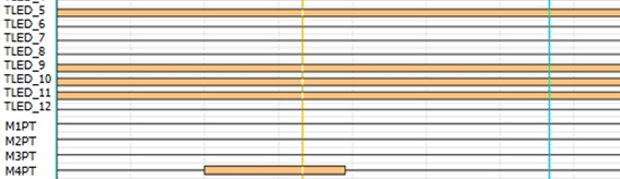 Phân tích chức năng dao động điện của rơle khoảng cách kỹ thuật số 9