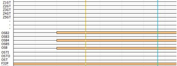 Phân tích chức năng dao động điện của rơle khoảng cách kỹ thuật số 10