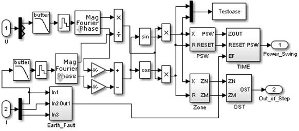 Phân tích chức năng dao động điện của rơle khoảng cách kỹ thuật số 11