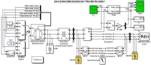 Phân tích chức năng dao động điện của rơle khoảng cách kỹ thuật số 12