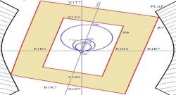Phân tích chức năng dao động điện của rơle khoảng cách kỹ thuật số