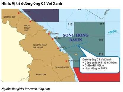 Cập nhật tiến độ dự án mỏ Cá Voi Xanh