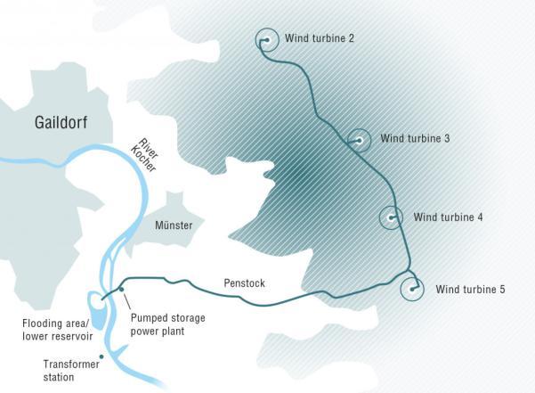 Liên kết nguồn điện gió với thủy điện tích năng