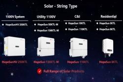 Hopewind: Nhà sản xuất thiết bị năng lượng mới và sản phẩm truyền tải công nghiệp