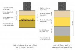 Ứng dụng lưới địa kỹ thuật 3 trục cho công trình điện gió