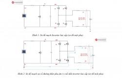 Lỗi ngắn mạch cực âm PV chạm đất trong hệ thống quang điện và giải pháp khắc phục
