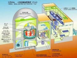 """""""Bước đột phá"""" trong công nghệ hạt nhân toàn cầu (Kỳ 1)"""