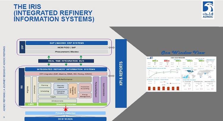 Cách mạng 4.0: Cơ hội và thách thức cho nhà máy lọc hóa dầu 3