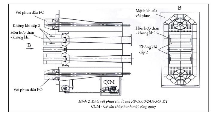 1.bv - HVAC Việt Nam
