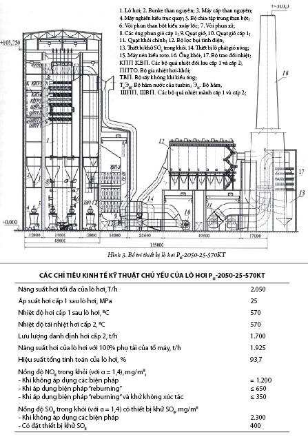 1.bv2 - HVAC Vietnam