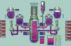 Các điểm đặc trưng của lò phản ứng VVER