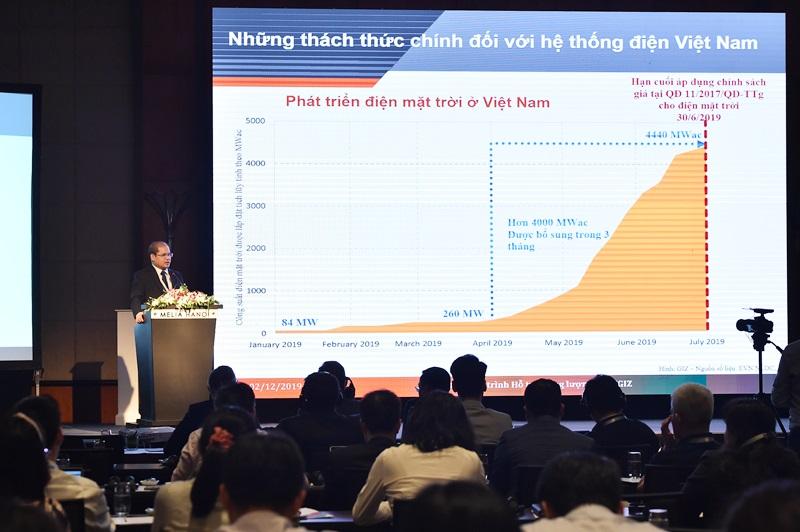 Tuần lễ Lưới điện Thông minh Việt Nam 2019