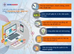 Hà Nội triển khai 100% dịch vụ điện theo phương thức điện tử
