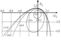 Xét đến đặc trưng ổn định điện áp trong lựa chọn cấu trúc lưới điện Trung áp